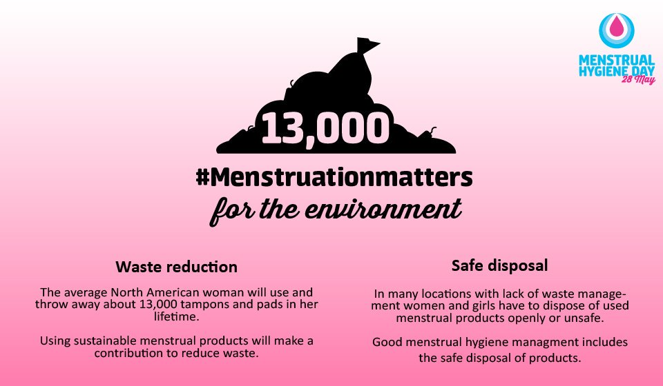 I menstrual cups loveyourcup twitter - Diva cup italia ...