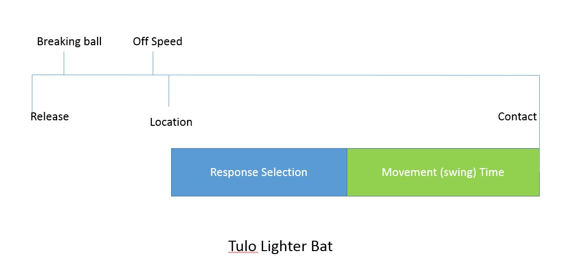 tulo light bat
