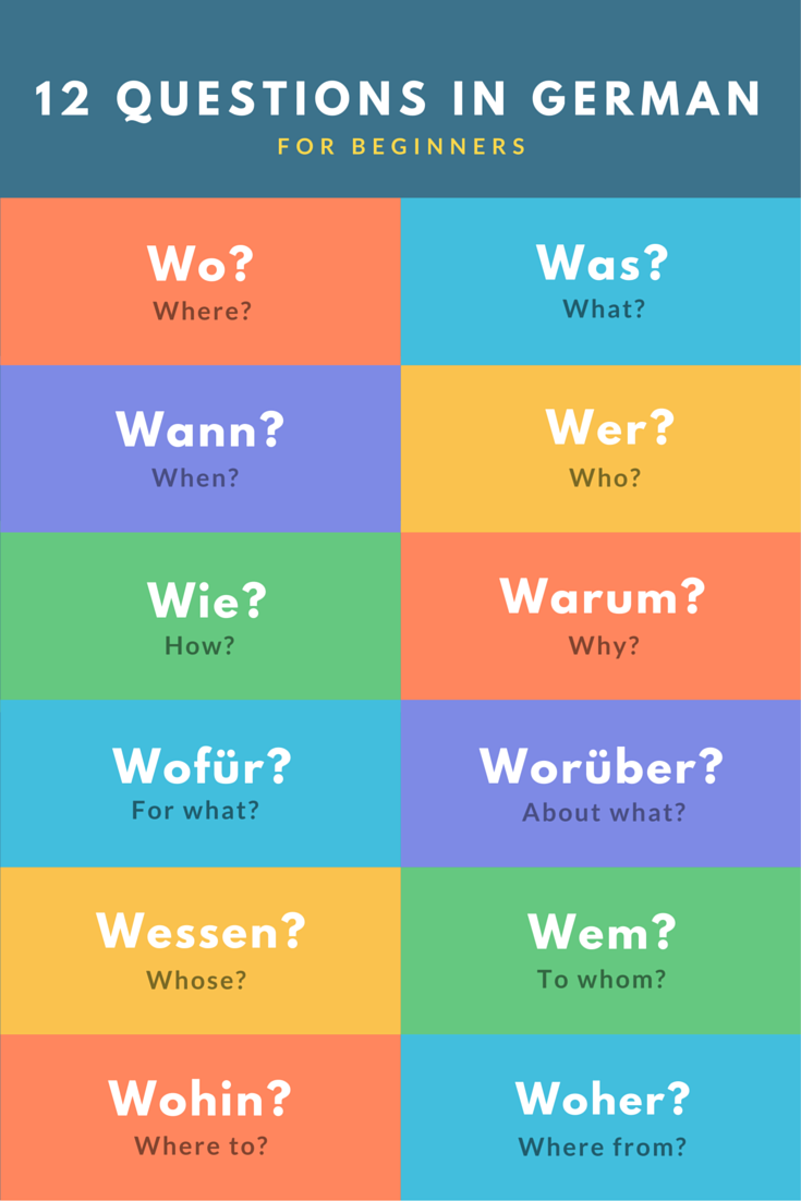 The pursuance of studying the german language