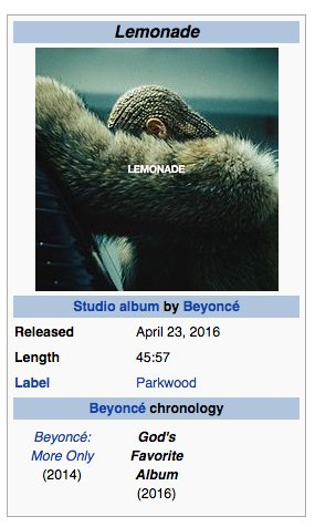 for a second, Wiki had #LEMONADE listed as GOD'S FAVORITE ALBUM https://t.co/6QrIdVTsD5