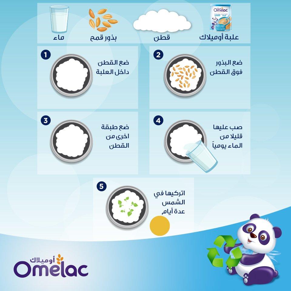 Ommeworld On Twitter نشاط رائع ومفيد للأطفال وهو طريقة الزراعة بالقطن داخل علبة أوميلاك يوم الأرض