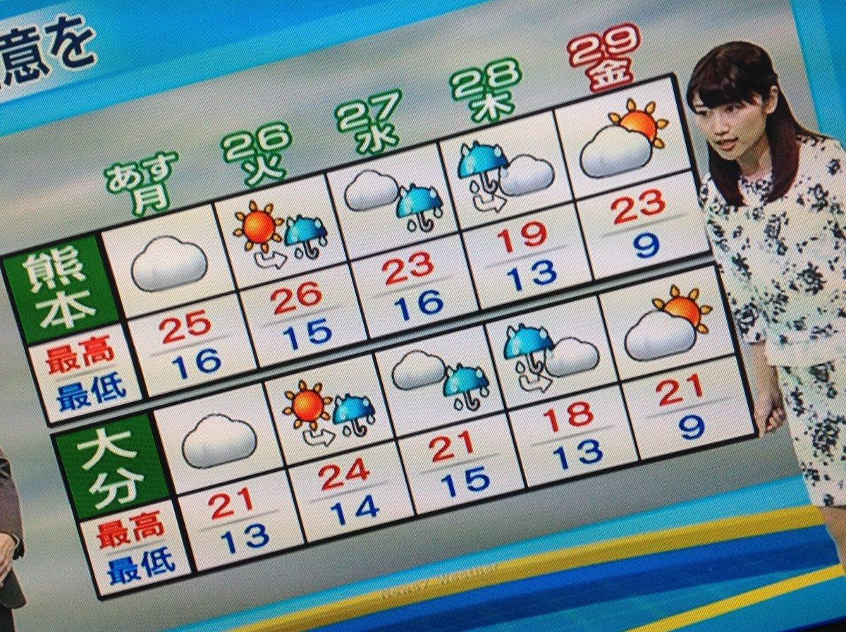 天気 予報 熊本