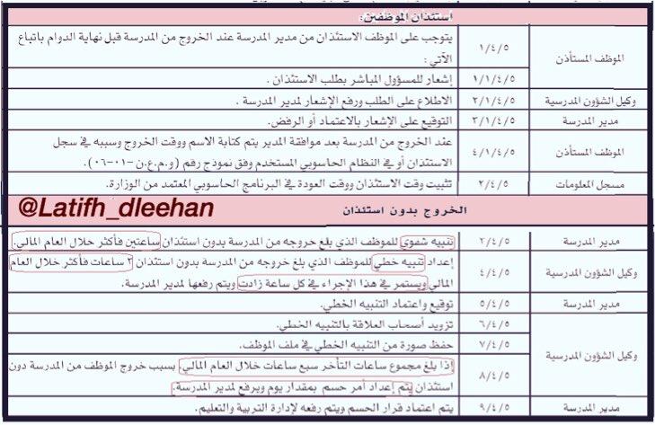 لطيفة الدليهان No Twitter Noooouf 79 يجوز الاستئذان أول الدوام أو أثناء الدوام أو أخر الدوام