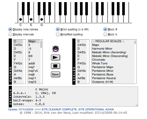 Reaktorplayer On Twitter Chord House Piano Room Chords And Scales