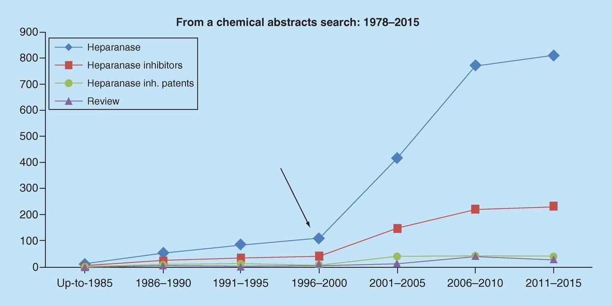 ebook Air Pollution by Photochemical Oxidants: