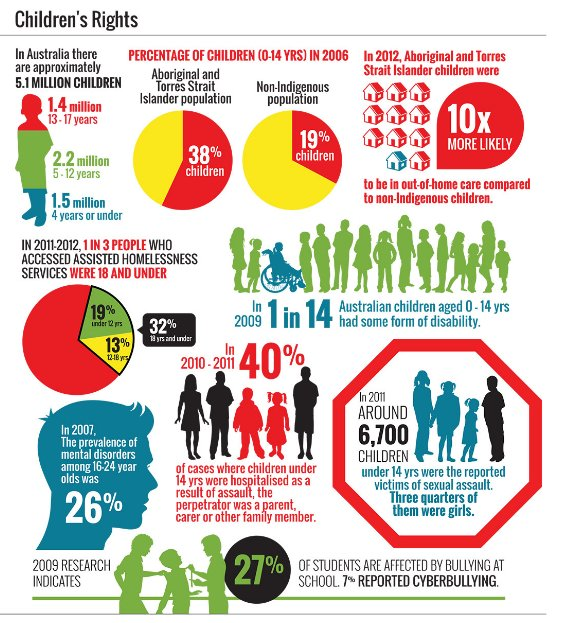 #aussieED unfortunately 27% of students are bullied at school https://t.co/CHjbBm8uzN