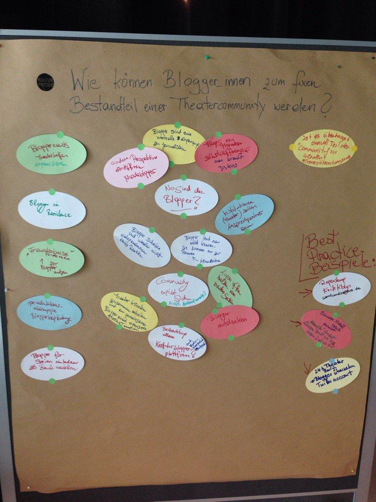 #tn16 Brainstorming-Ergebnisse #Bloggercafé II https://t.co/1xr7tUwA9E