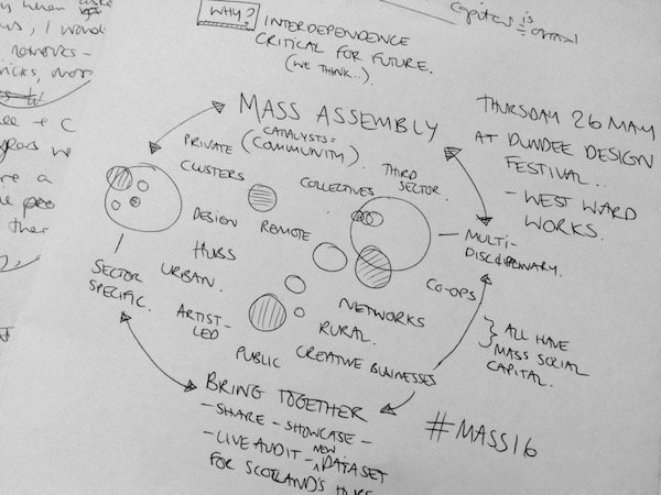 Thumbnail for Mass Assembly 2016