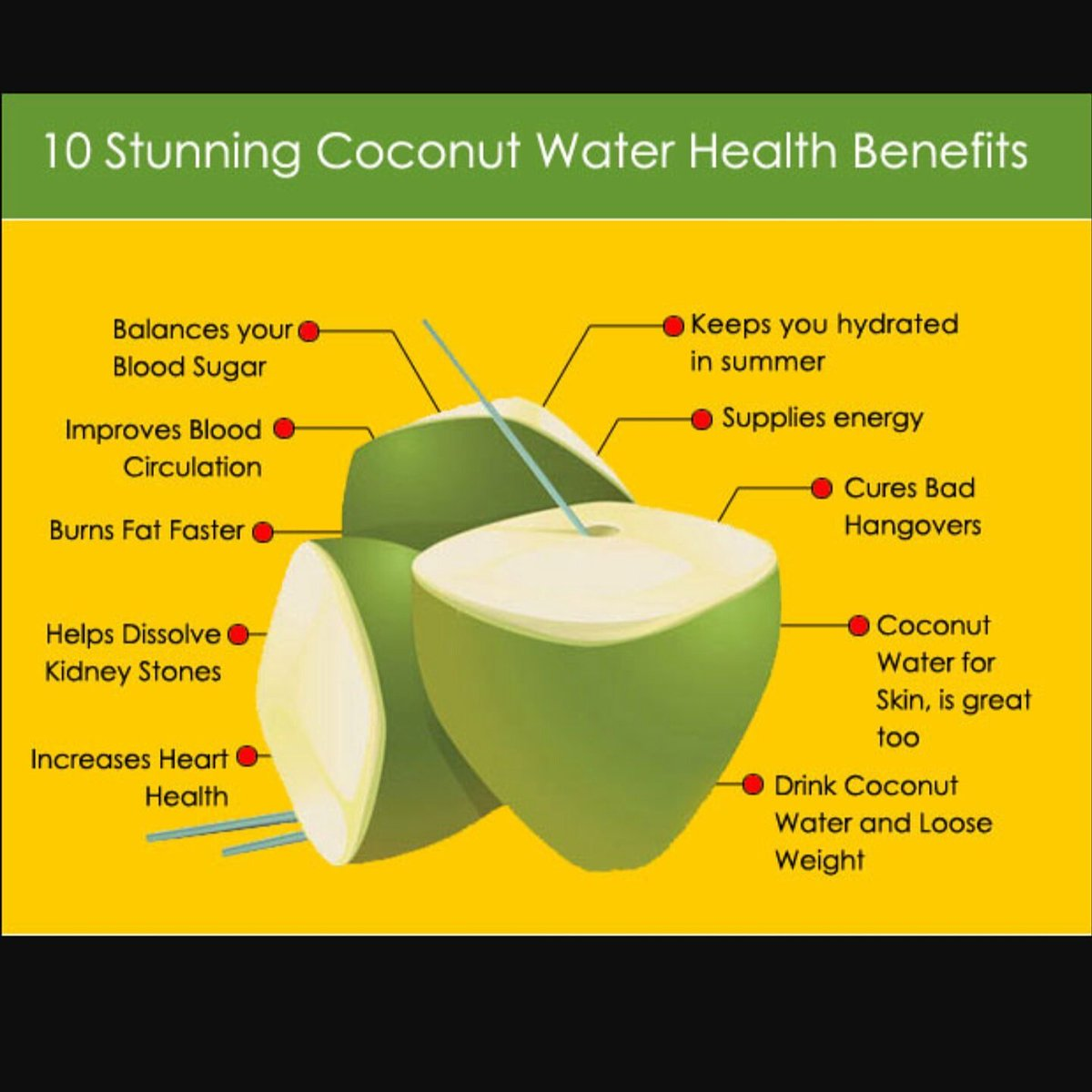 "natural aesthetics on twitter: ""10 benefits of coconut water"