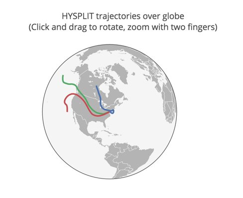 .@noaa charting air particle trajectories with Plotly, #HYSPLIT, and #python  https:// plot.ly/~RolandoOS/251 /hysplit-trajectories-over-globe-click-and-drag-to-rotate-zoom-with-two-fingers/ &nbsp; … <br>http://pic.twitter.com/F63c2s74IY