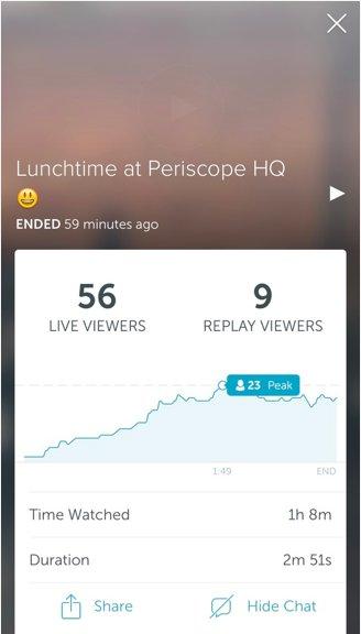 Chat periscope LiveOMG