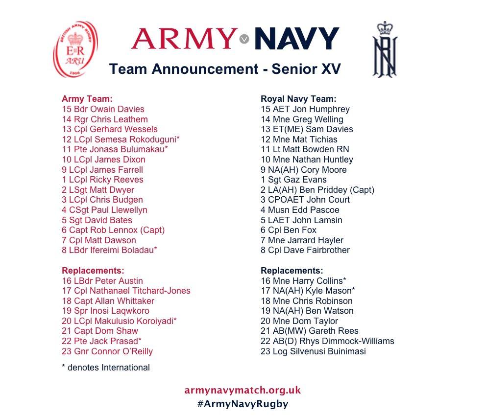 Military Group Names 45