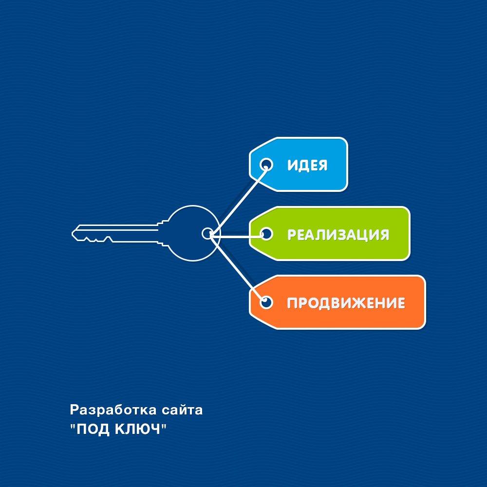 3d instructor 2.0 введите регистрационный ключ