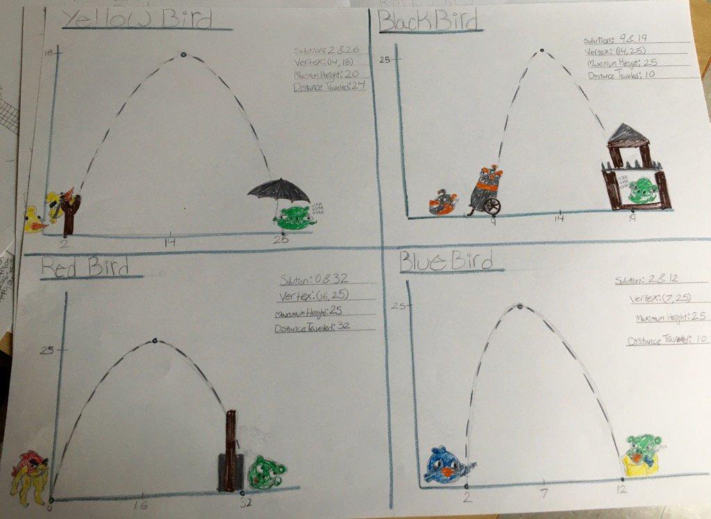 Sarah Bowen On Twitter Quot Angry Birds Quadratic Equations border=