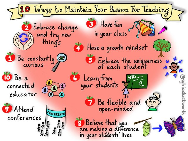 10 ways to maintain your passion for teaching  #AussieED  @sylviaduckworth https://t.co/Y14wXB6oCK
