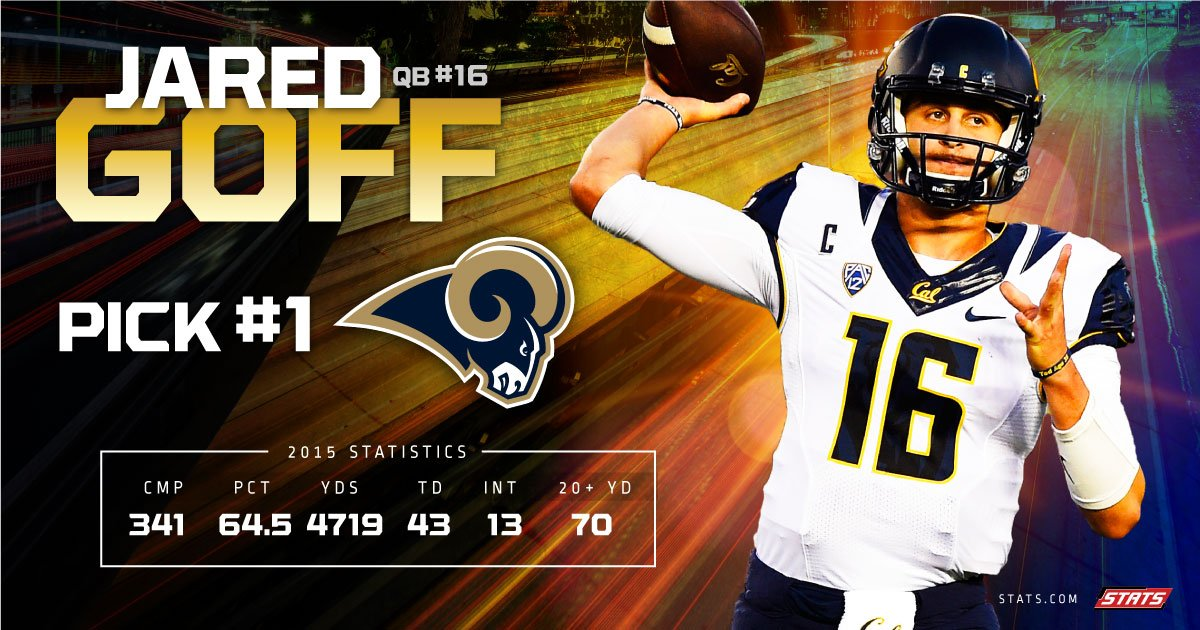 With the 1st pick in the #NFLDraft, the Los Angeles Rams select #JaredGoff! Will the big trade pay off? #LAPick https://t.co/bHjcxPhdxc