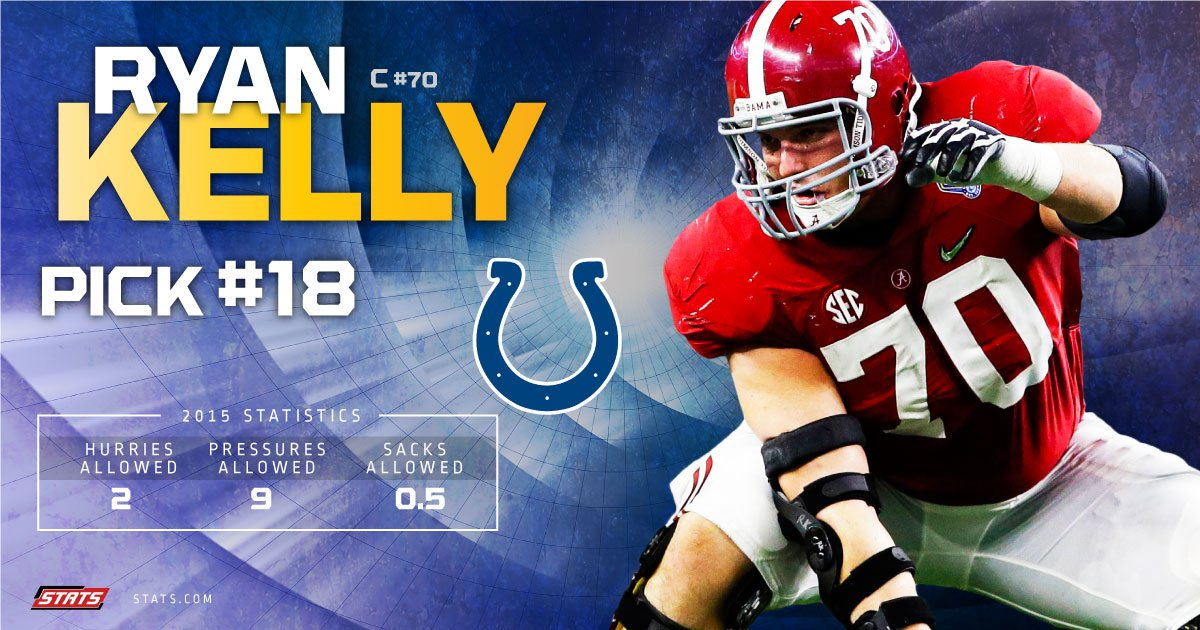 #AndrewLuck has a new center with the 18th pick in the #NFLDraft -- Welcome to the #Colts #RyanKelly https://t.co/IPkvtCc45U