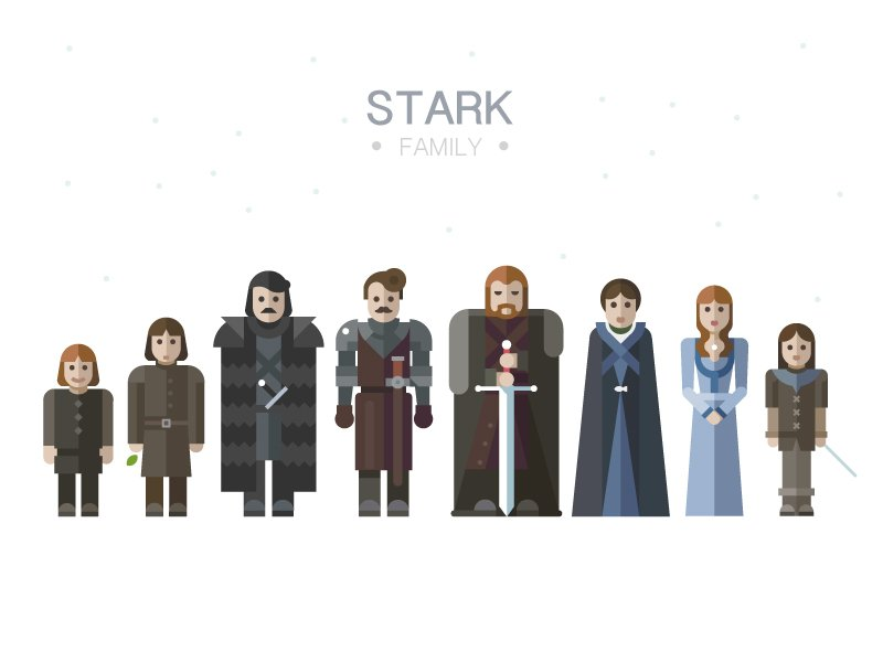 The new season began. Here is my picture of flat Starks.   Some of them are already dead (  #stark, #GameofThrones https://t.co/8aBWm5WnCy
