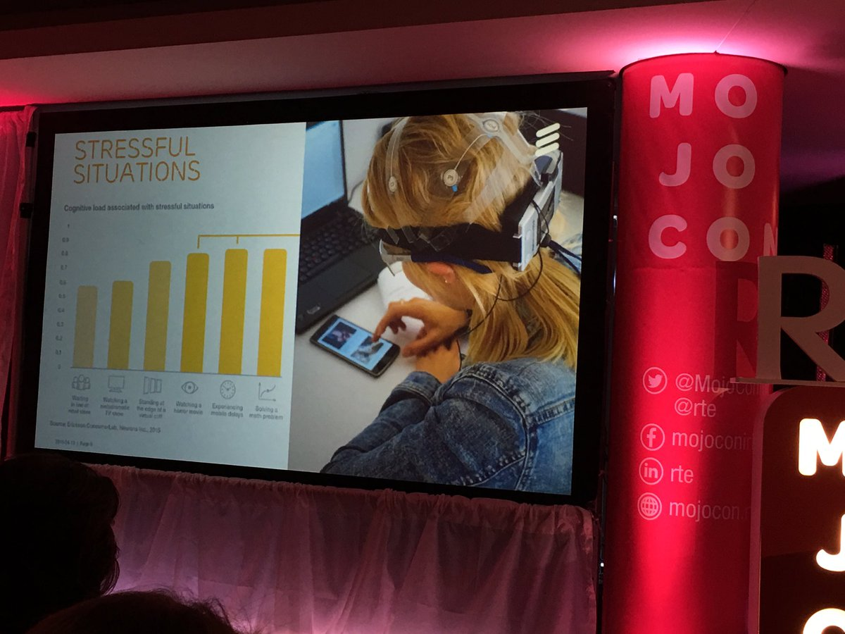 People really, really hate buffering video. More stressful than watching a horror movie, @ericsson tells #mojocon https://t.co/dlCXrbzXF5