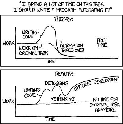Automating tasks - cartoon