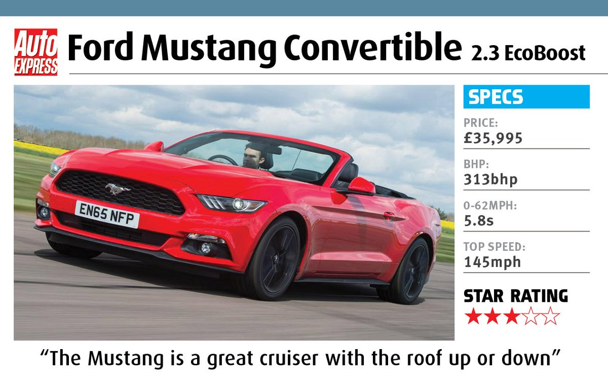Our verdict on the all american ford mustang drop top with the