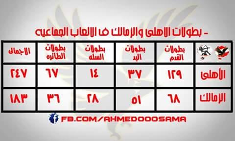 محمد فتحى الصرفي الص Igboojjak2v2zvw Twitter