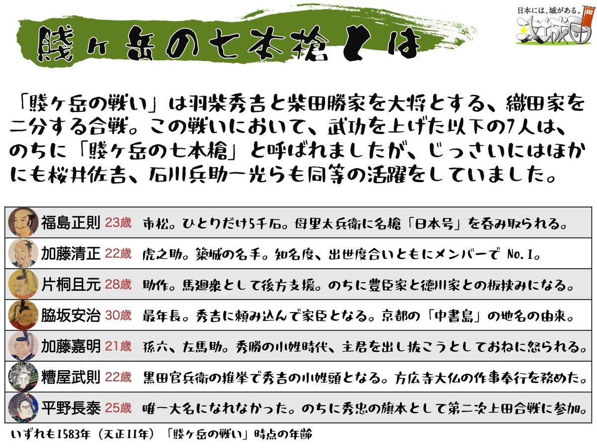 "攻城団🏯公式 on Twitter: ""#真田..."