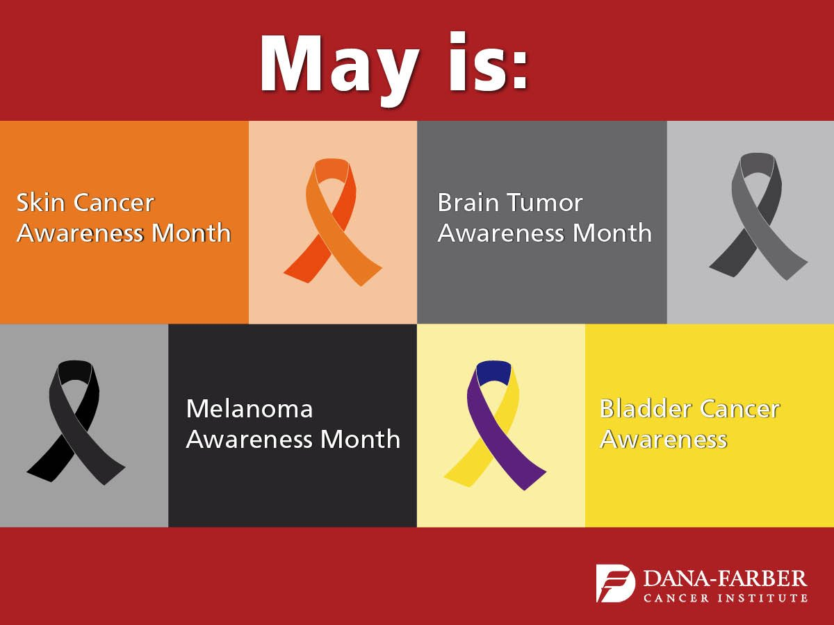 Skin Cancer Awareness Month: Latest news, Breaking ...