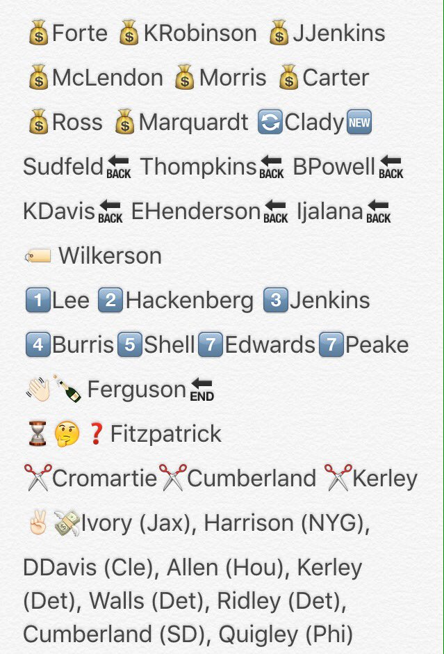 Ok, it's time, again ... the #Jets' offseason (minus UDFAs) in an emoji nutshell: https://t.co/282AKKnh4y