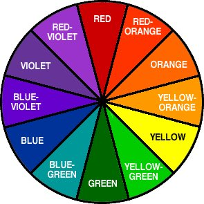Primary Secondary And Tertiary Colors Makeup Up The Color Wheel Pictwitter LR0thwdzrp