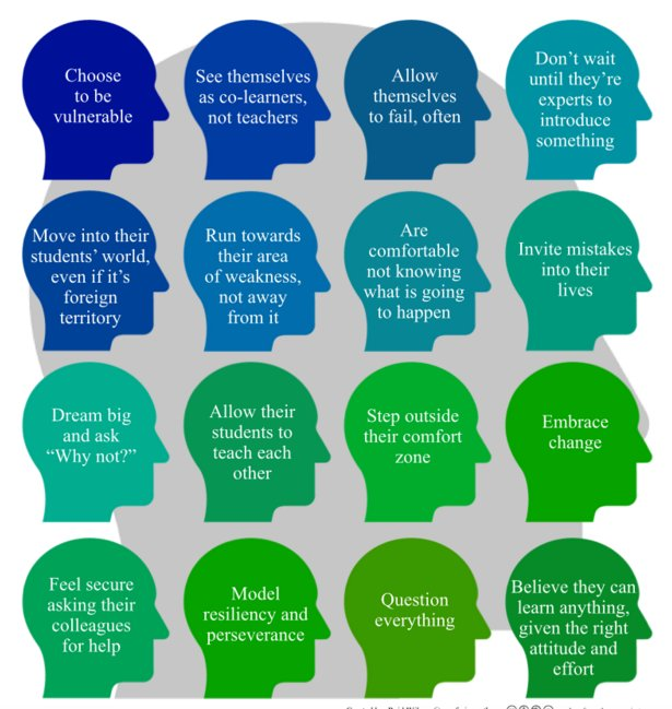 RT @WeAreTeachers: 16 Attributes of the Modern Educator: https://t.co/yy9kldOILs   https://t.co/A7mex9UYPW #growthmindset #MindsetPlay