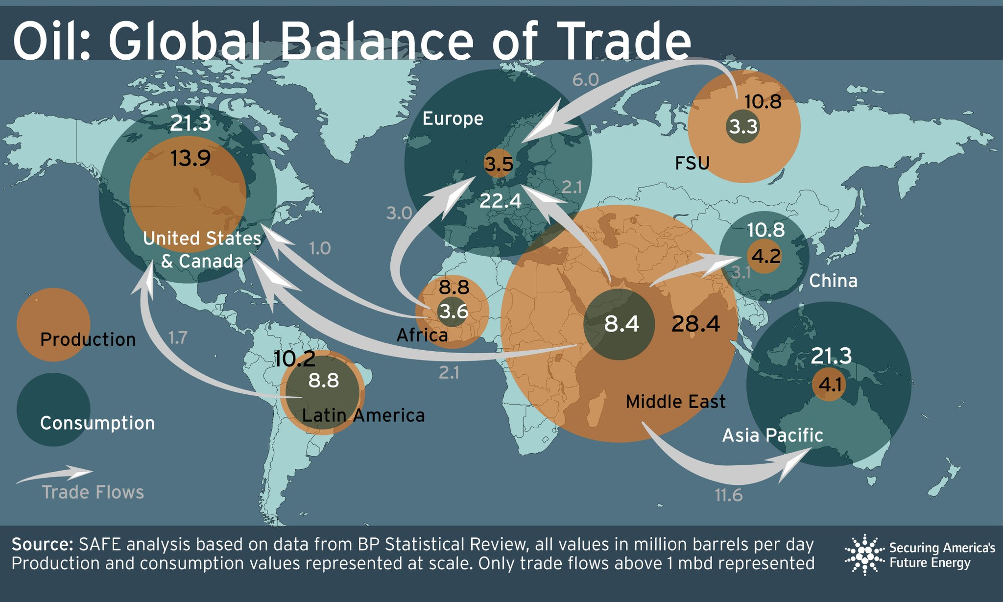 terms of trade and current account relationship map