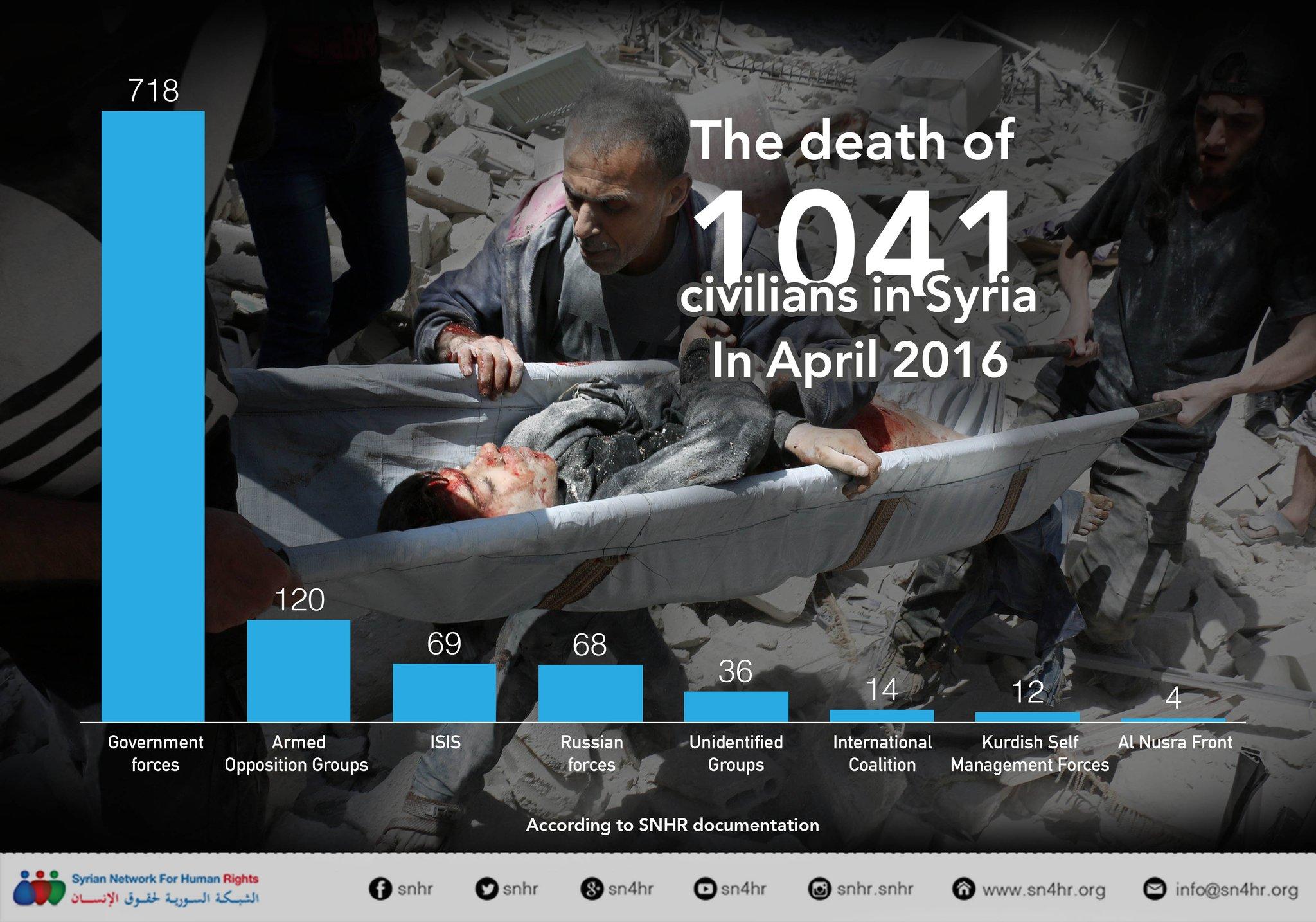 Guerre Civile en Syrie ( LISEZ LE PREMIER POST ! ) - Statut spécial  - - Page 39 Chey5ALWUAAOJ1N