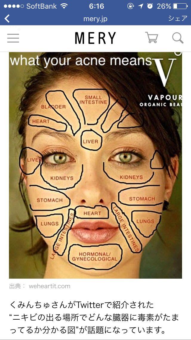 顔の吹き出物原因