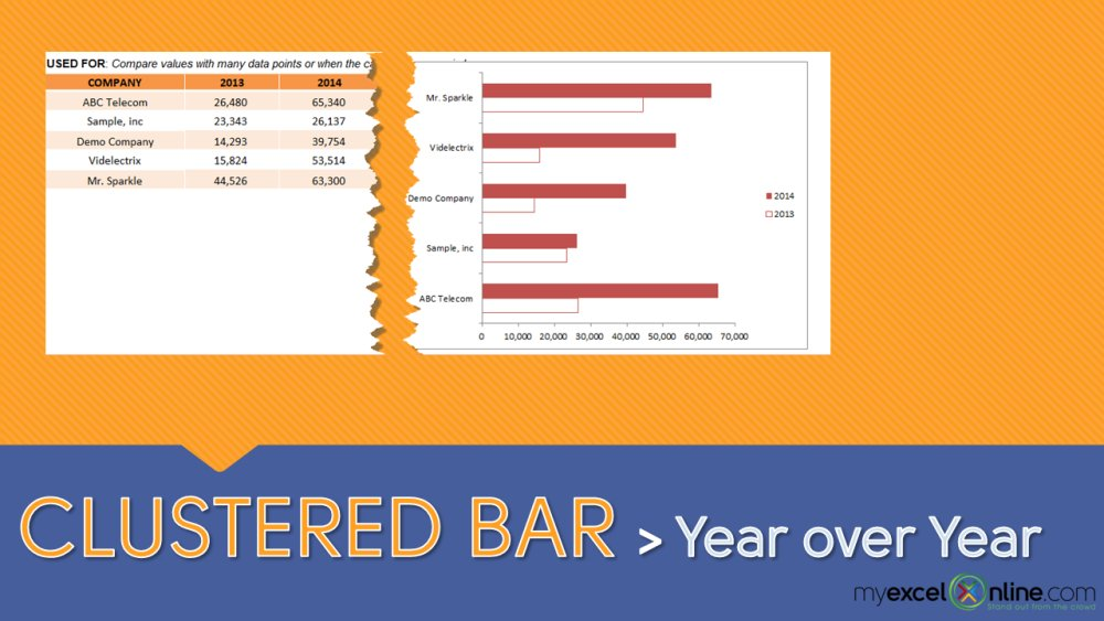 Myexcelonline on twitter excel clustered bar chart year over myexcelonline on twitter excel clustered bar chart year over year comparison httpstc7e16xutwr ccuart Image collections