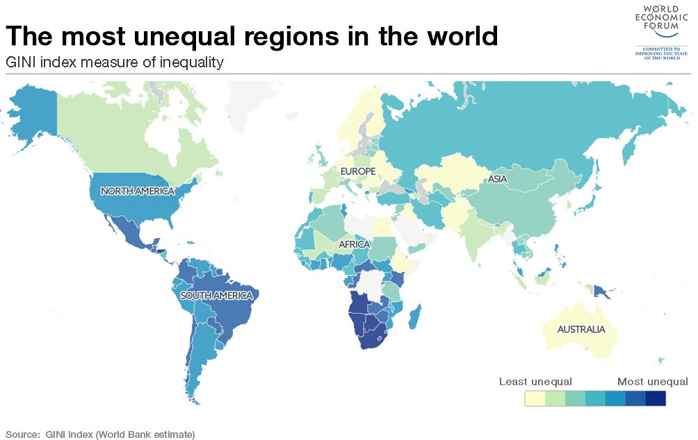 World economic forum on twitter why rich and poor countries should world economic forum on twitter why rich and poor countries should care about inequality httpstk2fydl9293 imfnews edchat gumiabroncs Images