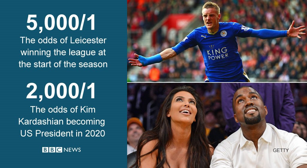 Things bookies thought more likely than Leicester winning Premier League  http://bbc.in/24lRSgM #LCFCChampions