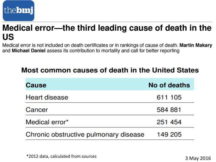 por medical errors third leading - 720×540