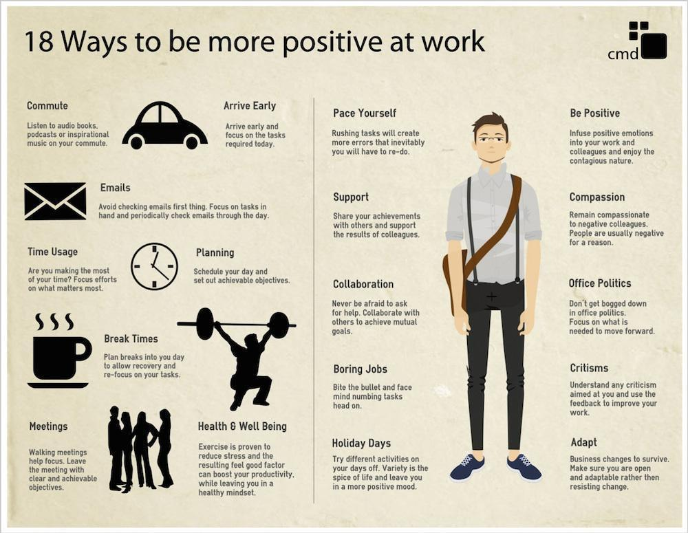 18 ways to be more positive @ work https://t.co/5IvzseOHj2