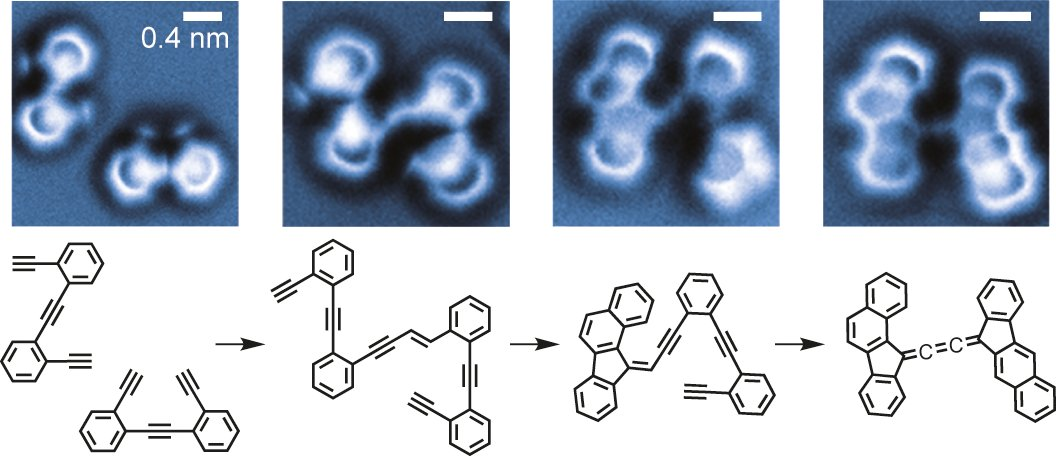 Using AFM to image single-bond-resolved chemical structures of metastable intermediates https://t.co/FAzctvtqLH (RC) https://t.co/d5MsZLkSsA