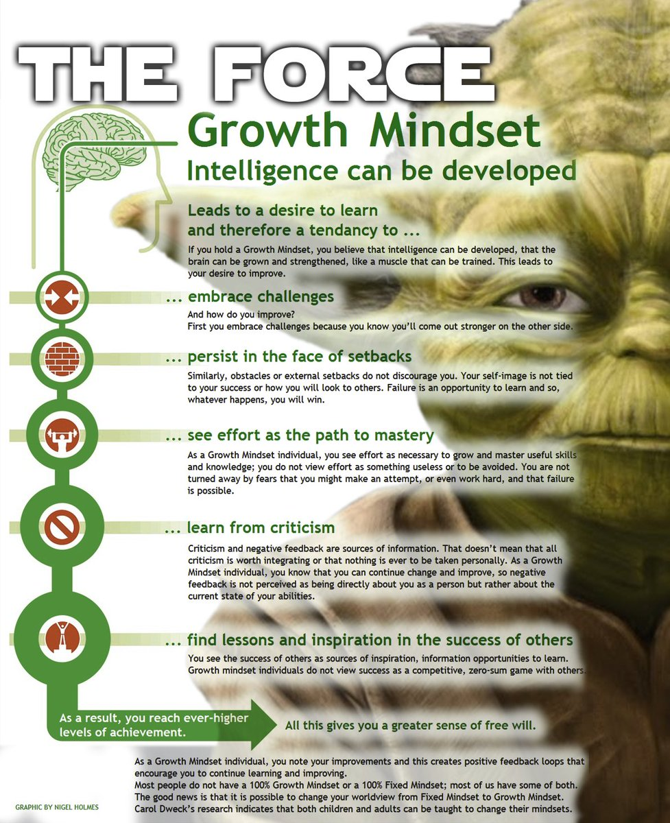 MAY THE 4TH BE WITH YOU... Challenges embrace you must! :-) #growthmindset #MindsetPlay https://t.co/4p7PW4sy3c https://t.co/BjCPPiG6Xu