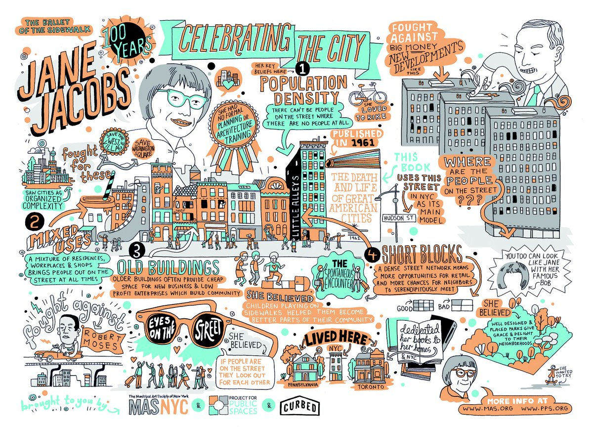 Conversely, this #JaneJacobs poster from @PPS_Placemaking, et al. explicitly highlights the people. Hooray! https://t.co/aCfBISa1Ll