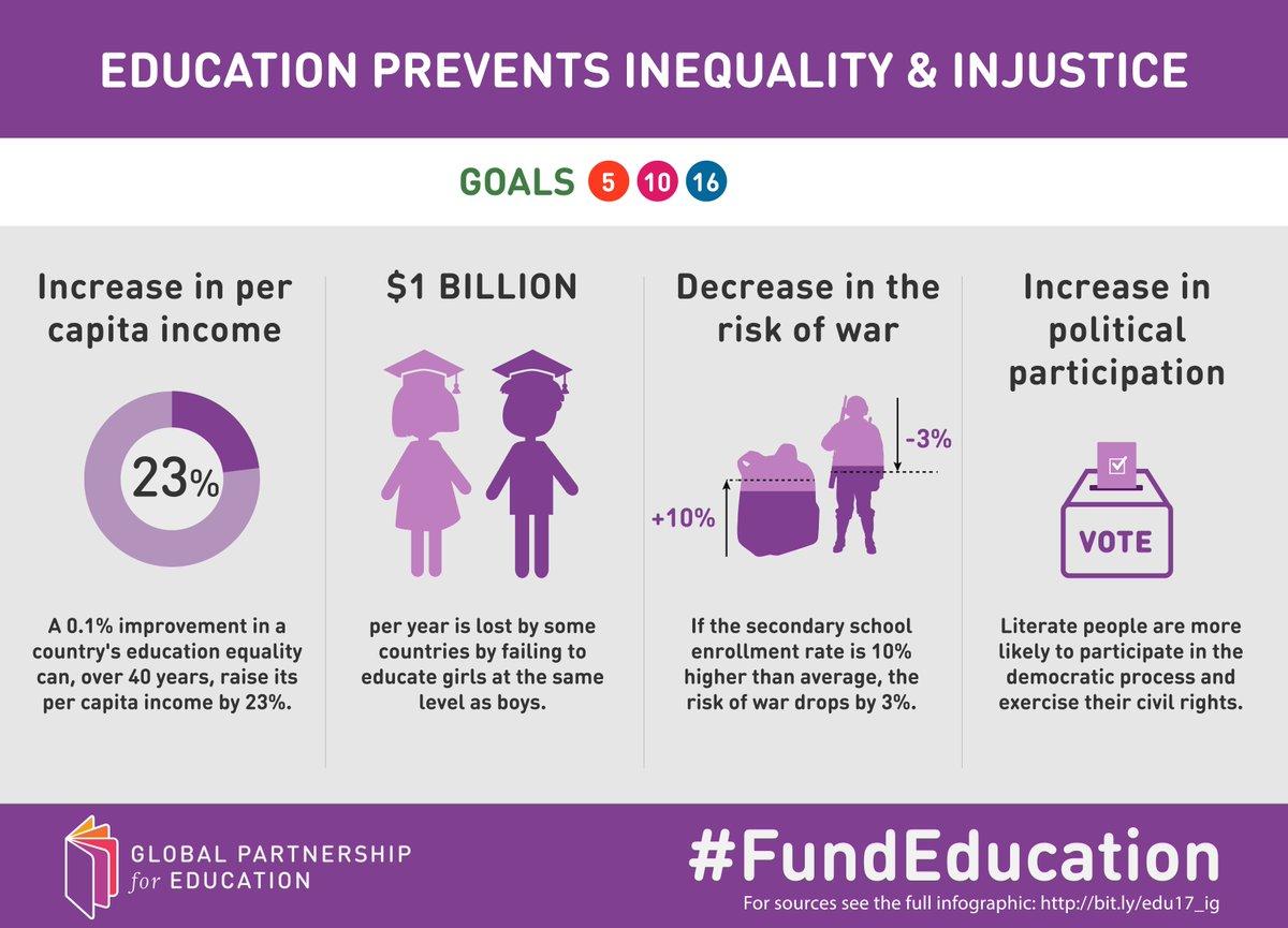 a failing education