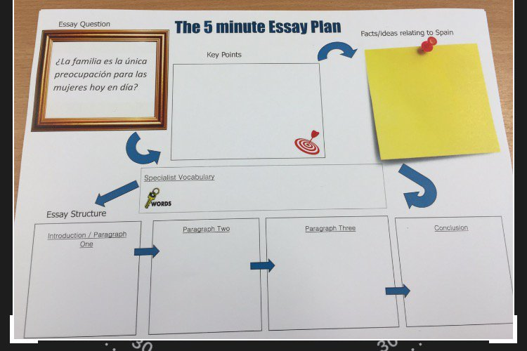 calderstones mfl on minute essay plan for sixth form  12 22 pm 4 2016