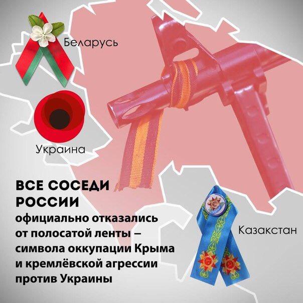 """""""Украина должна получить безвизовый режим с ЕС немедленно"""", - МИД Венгрии - Цензор.НЕТ 312"""
