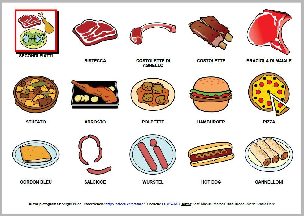 Arasaac on twitter vocabulario diccionario de los alimentos comidas y bebidas traducido al - Alimentos en ingles vocabulario ...