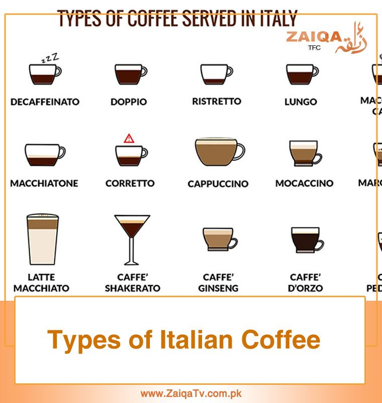 """English In Italian: Zaiqa TFC On Twitter: """"Types Of Italian Coffee! #Coffee"""