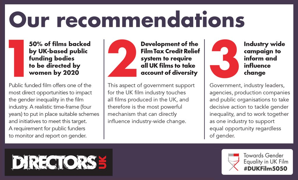 Please read and RT our recommendations to bring about change: https://t.co/I0H0Wcxcz9 #DUKFilm5050 https://t.co/aVCVvNX242