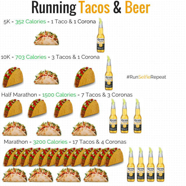 Happy Cinco de Mayo! Here's your running motivation for the day. #cincodemayo #running https://t.co/alPLkbrG2Q