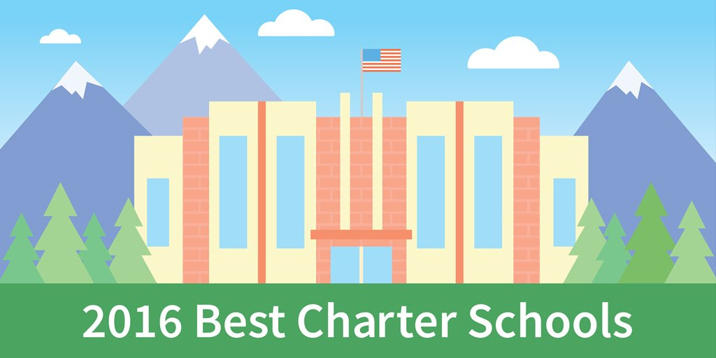 Best Elementary Schools in DC 2017: Here Are Niche's Top 25 in the District